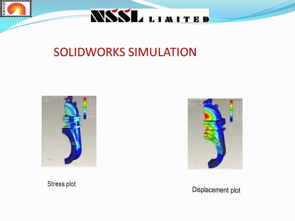 SOLIDWORKS SIMULATION Stress plot Displacement plot