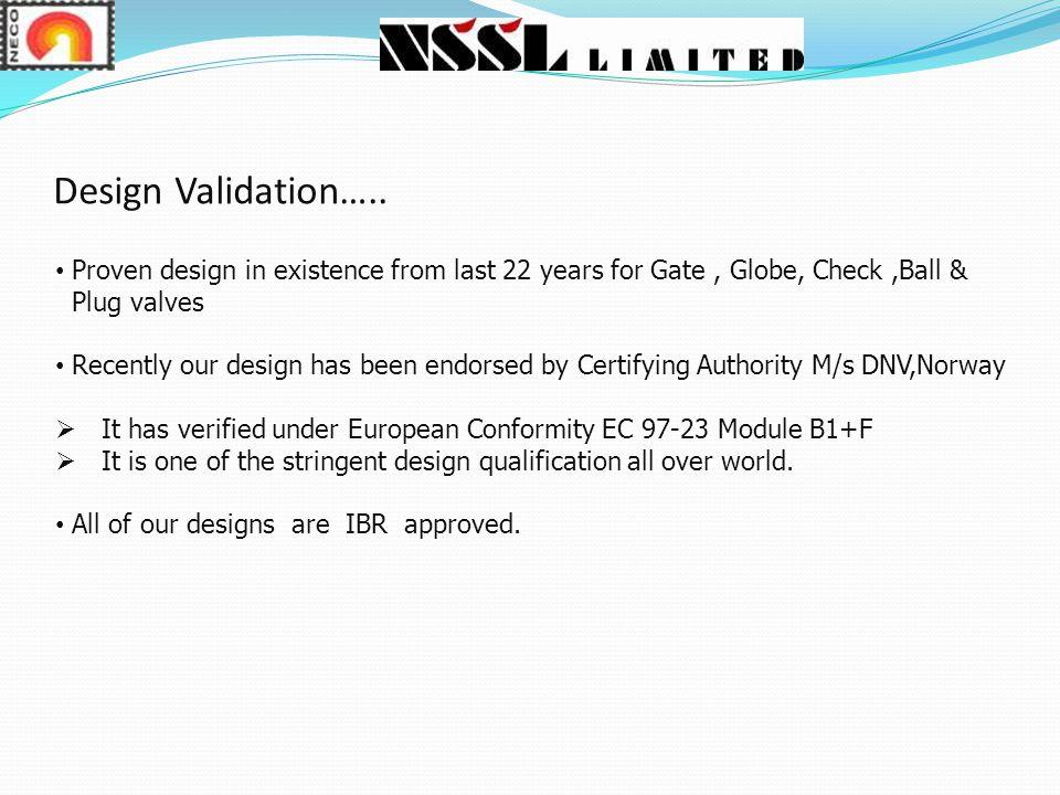 Design Validation…..