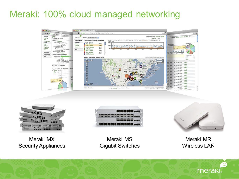 Meraki: 100% cloud managed networking Meraki MX Security Appliances Meraki MS Gigabit Switches Meraki MR Wireless LAN