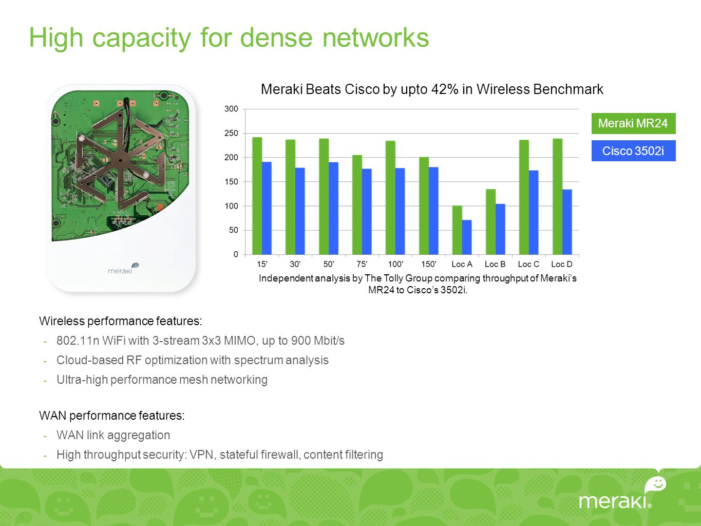 High capacity for dense networks Wireless performance features:  802.11n WiFi with 3-stream 3x3 MIMO, up to 900 Mbit/s  Cloud-based RF optimization with spectrum analysis  Ultra-high performance mesh networking WAN performance features:  WAN link aggregation  High throughput security: VPN, stateful firewall, content filtering Independent analysis by The Tolly Group comparing throughput of Meraki's MR24 to Cisco's 3502i.