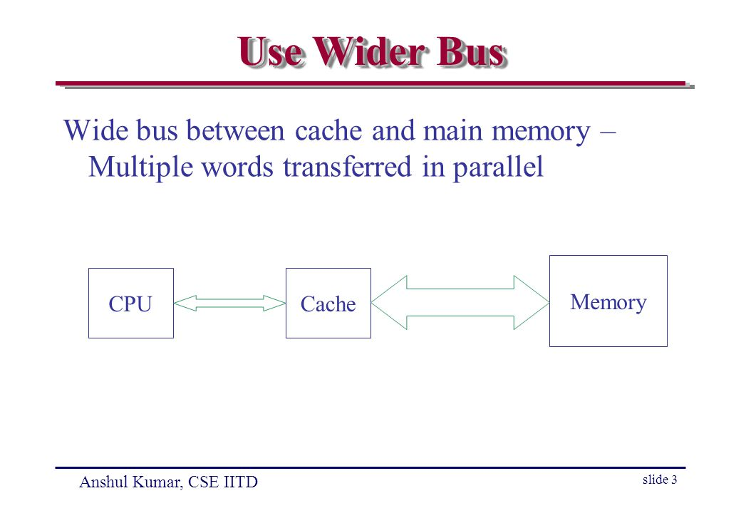 Anshul Kumar, CSE IITD slide 3 Use Wider Bus Wide bus between cache and main memory – Multiple words transferred in parallel CPUCache Memory