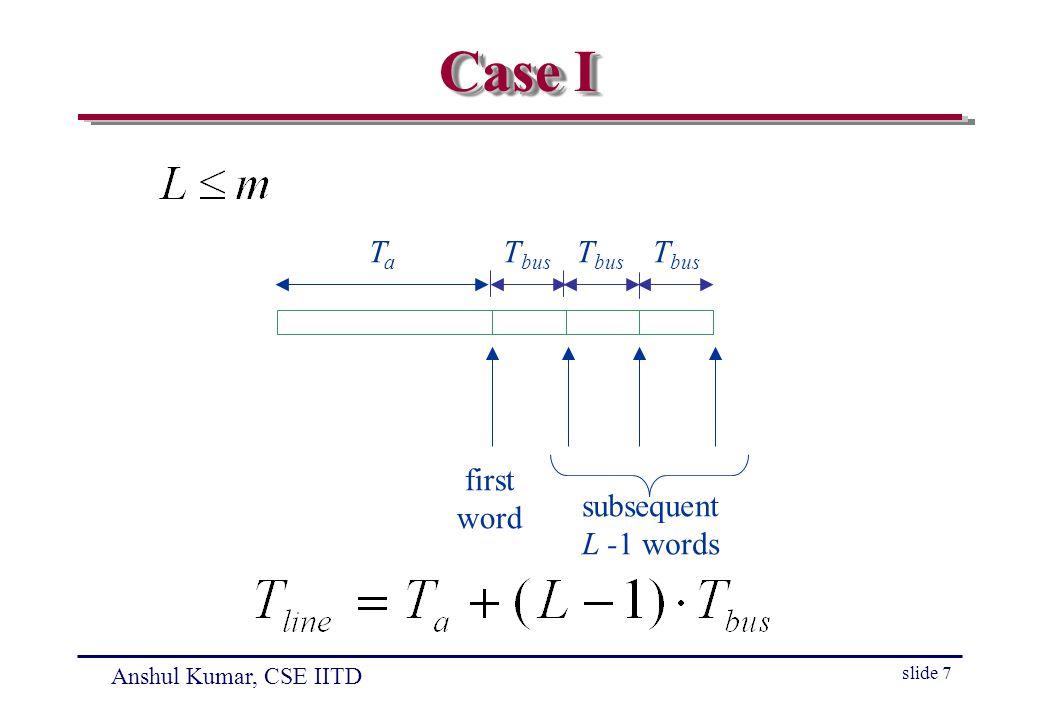 Anshul Kumar, CSE IITD slide 8 Case II first m words TaTa m. T bus next m words m. T bus TcTc