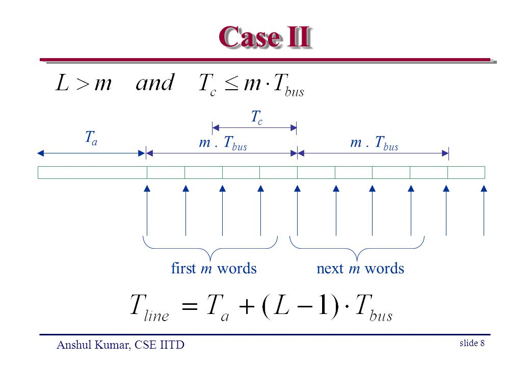 Anshul Kumar, CSE IITD slide 8 Case II first m words TaTa m. T bus next m words m. T bus TcTc