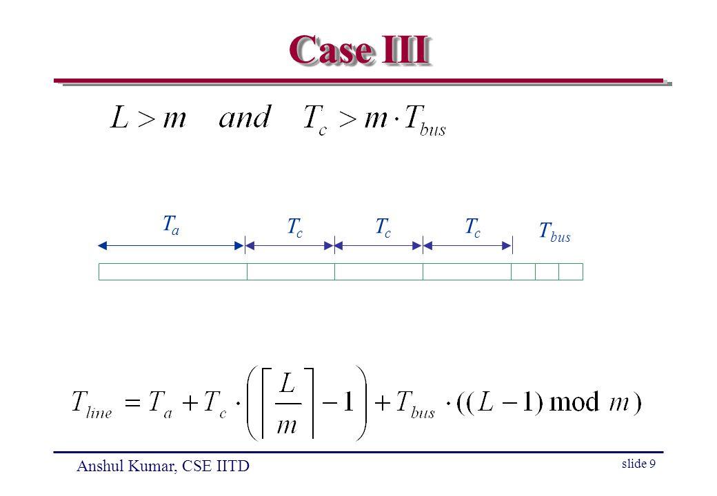 Anshul Kumar, CSE IITD slide 9 Case III TaTa TcTc T bus TcTc TcTc
