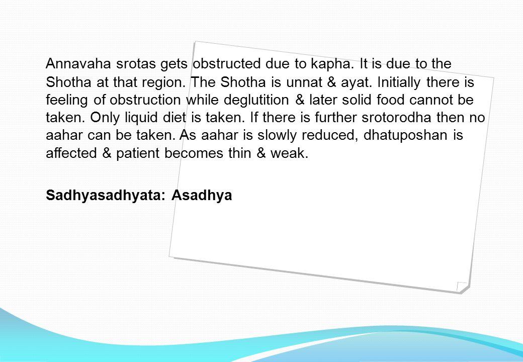 6. Valayah:-(Malignant Tumours) Balaas evaayatamunnatam cha shopham karotyannagatim nirvaaya.