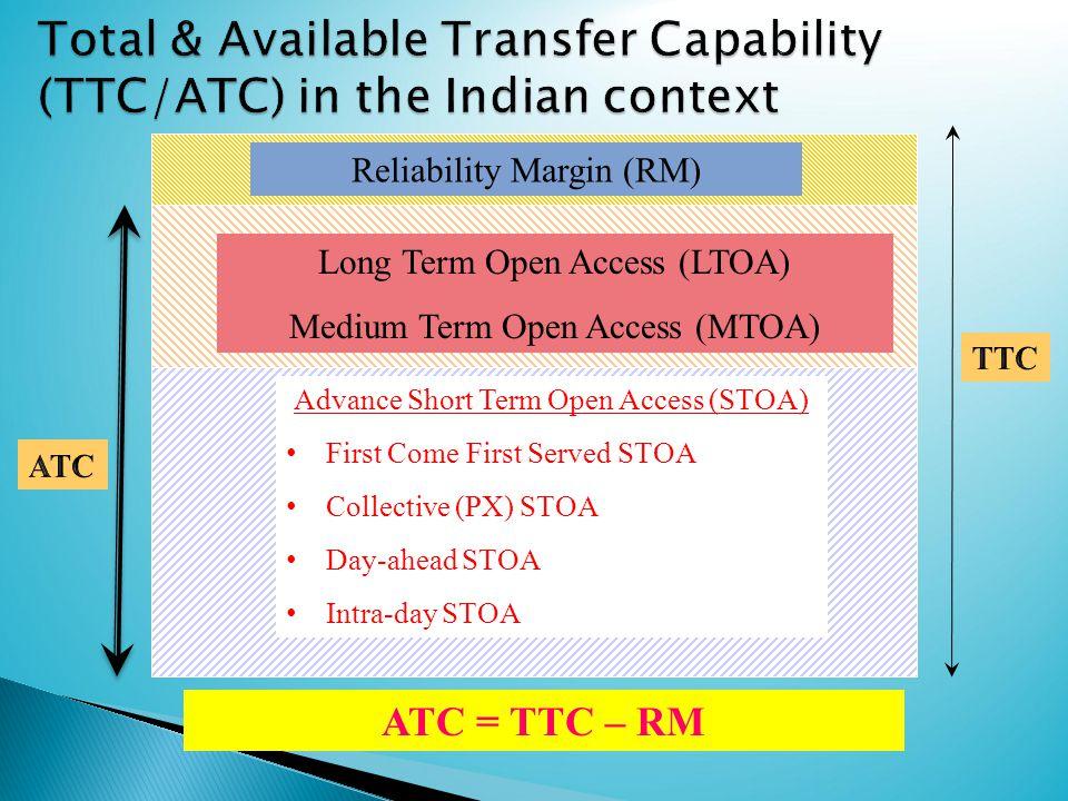 ATC = TTC – RM Reliability Margin (RM) Long Term Open Access (LTOA) Medium Term Open Access (MTOA) Advance Short Term Open Access (STOA) First Come First Served STOA Collective (PX) STOA Day-ahead STOA Intra-day STOA