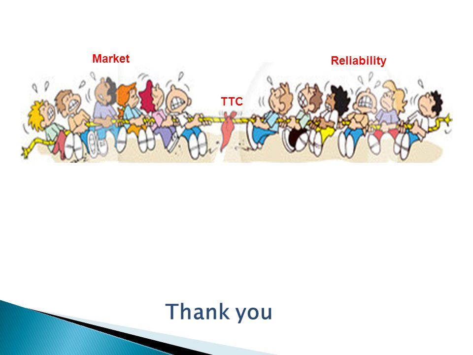 Thank you Reliability Market TTC