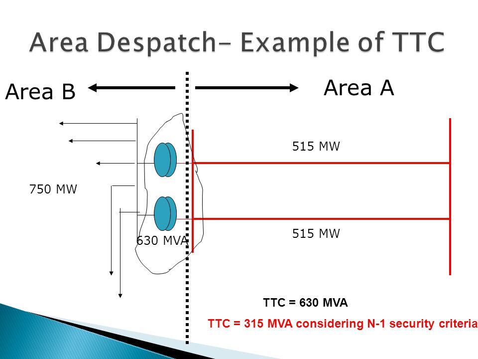 750 MW 630 MVA 515 MW Area A Area B 515 MW TTC = 630 MVA TTC = 315 MVA considering N-1 security criteria