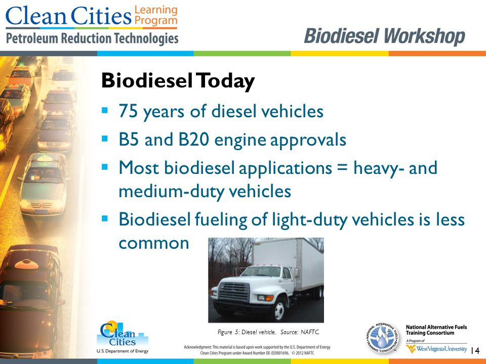 14  75 years of diesel vehicles  B5 and B20 engine approvals  Most biodiesel applications = heavy- and medium-duty vehicles  Biodiesel fueling of light-duty vehicles is less common Biodiesel Today Figure 5: Diesel vehicle.
