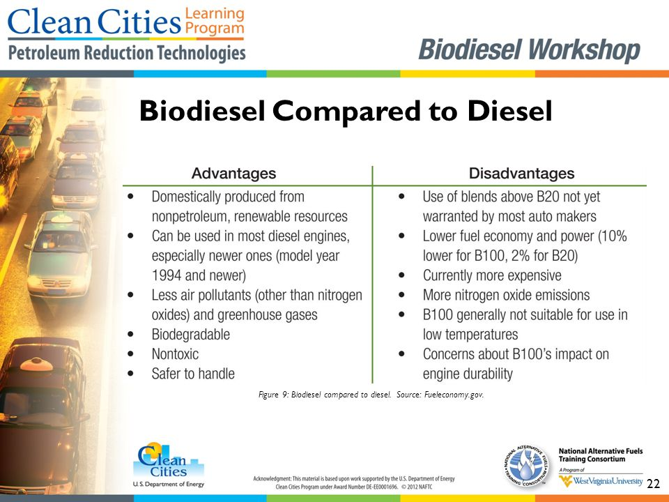 22 Figure 9: Biodiesel compared to diesel. Source: Fueleconomy.gov. Biodiesel Compared to Diesel