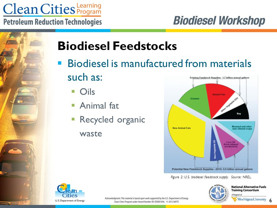 6  Biodiesel is manufactured from materials such as:  Oils  Animal fat  Recycled organic waste Biodiesel Feedstocks Figure 2: U.S.