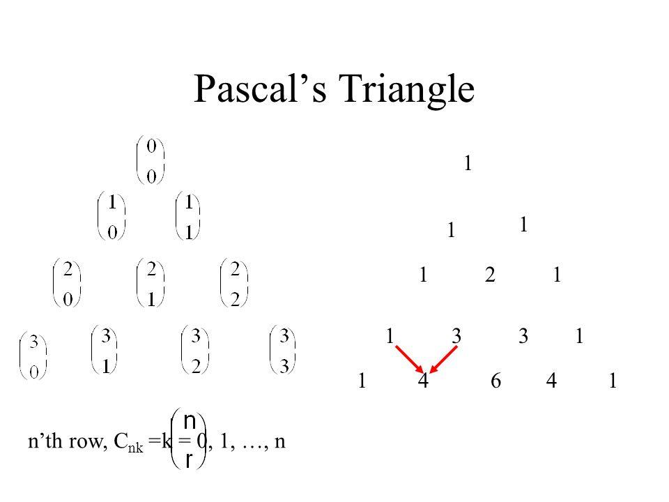 Pascal's Triangle 1 1 1 1 12 33 1 1 14641 n'th row, C nk =k = 0, 1, …, n
