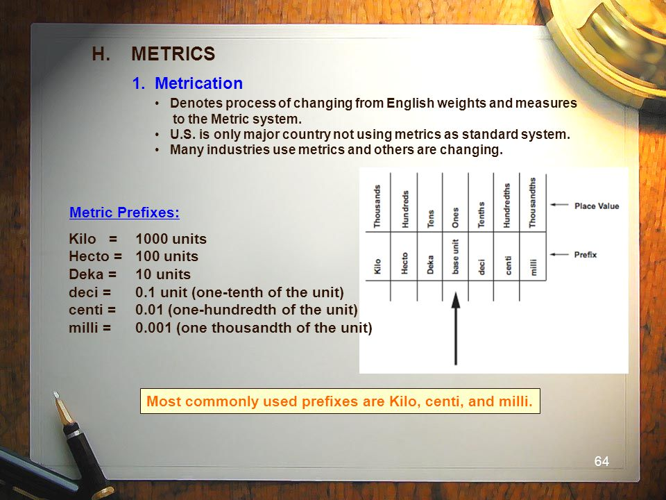 64 H. METRICS 1. Metrication Denotes process of changing from English weights and measures to the Metric system. U.S. is only major country not using