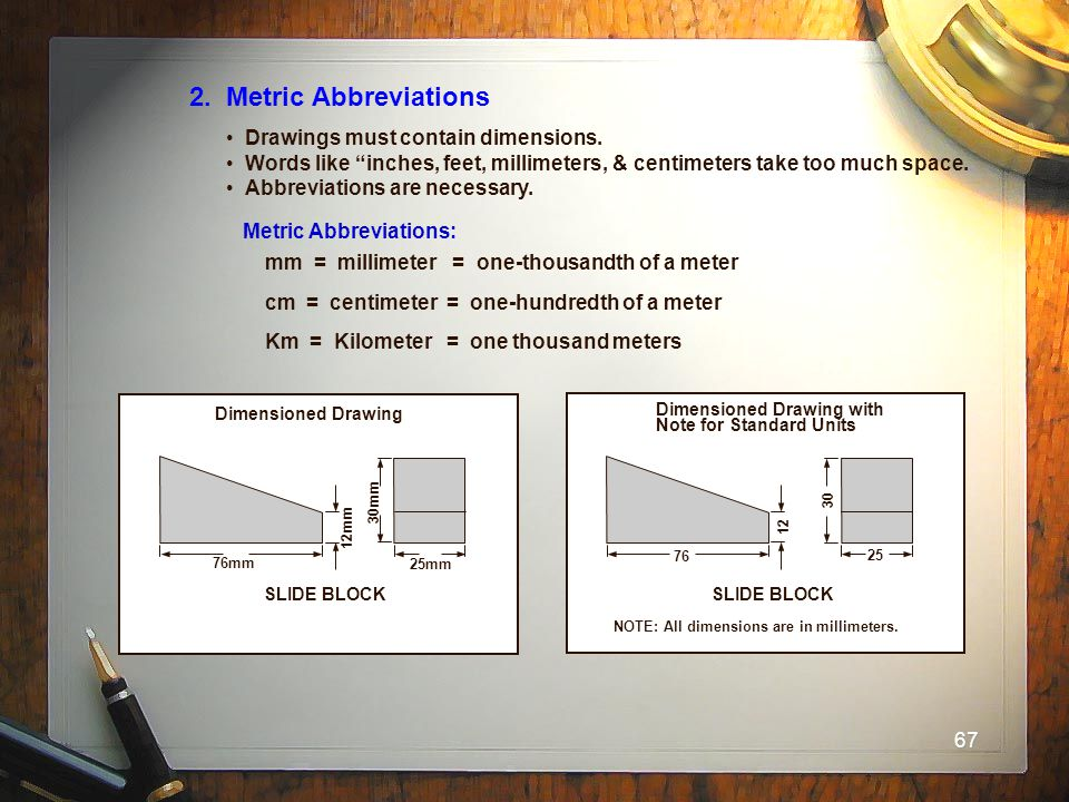 """67 2. Metric Abbreviations Drawings must contain dimensions. Words like """"inches, feet, millimeters, & centimeters take too much space. Abbreviations a"""