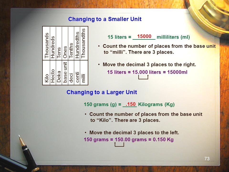73 Changing to a Smaller Unit Kilo Thousands Hecto Hundreds Deka Tens base unit Ones deci Tenths centi Hundredths milli Thousandths 15 liters = ______