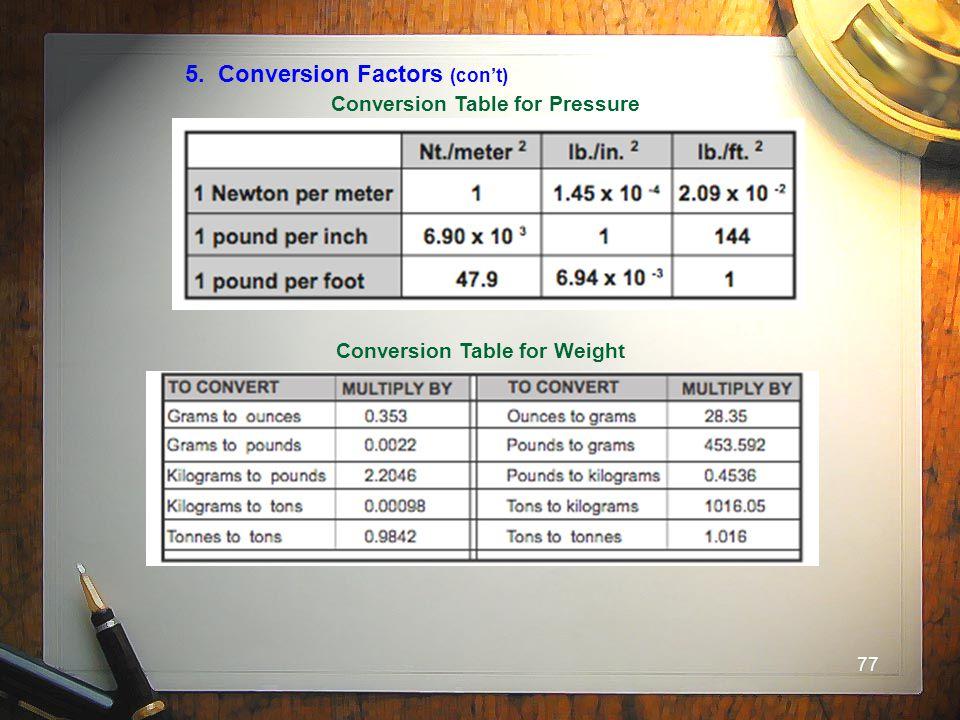 77 5. Conversion Factors (con't) Conversion Table for Pressure Conversion Table for Weight