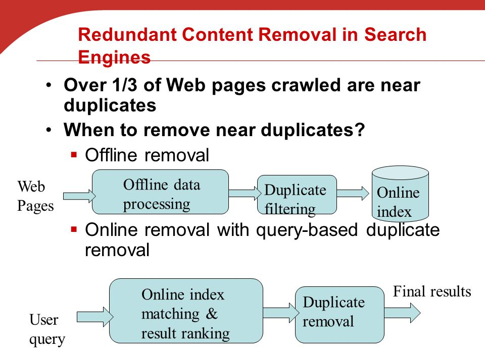 Redundant Content Removal in Search Engines Over 1/3 of Web pages crawled are near duplicates When to remove near duplicates.