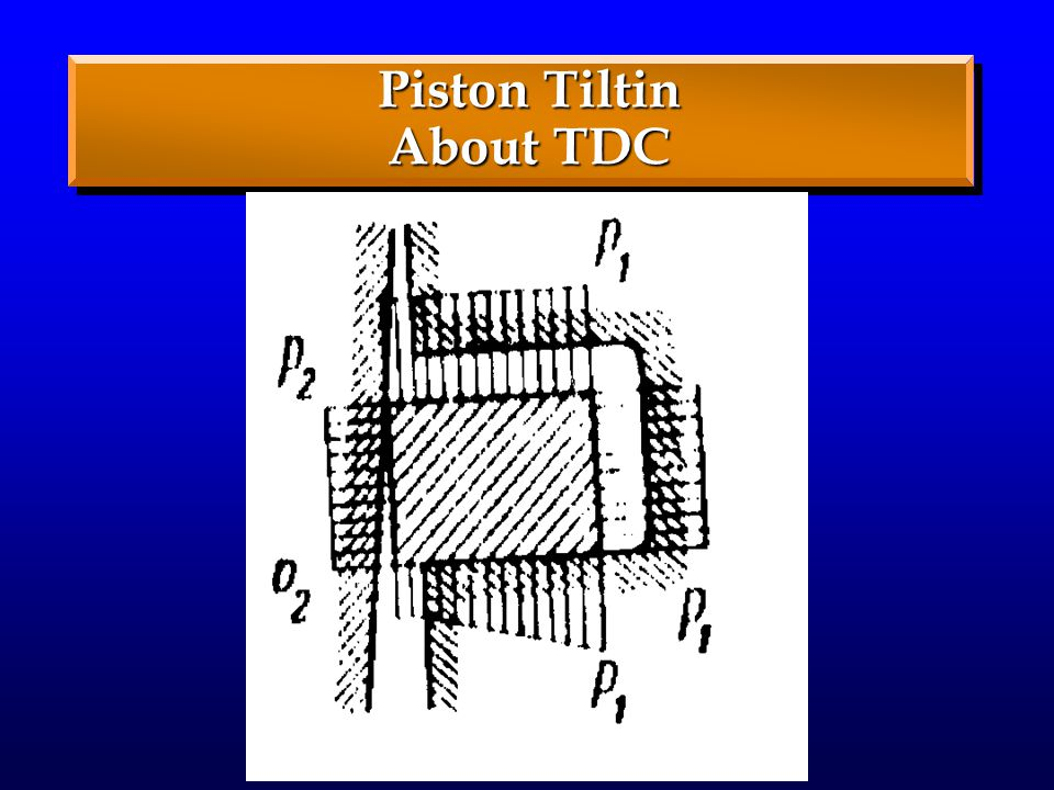Piston Tiltin About TDC