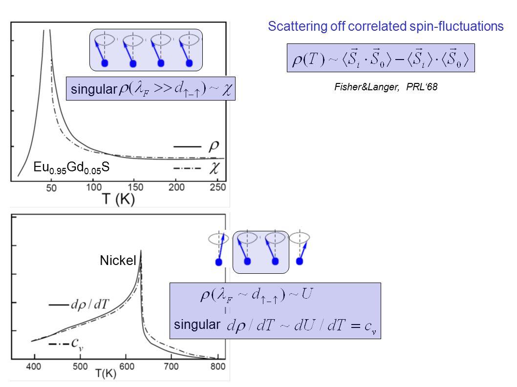 Fisher&Langer, PRL'68 singular Nickel Scattering off correlated spin-fluctuations singular Eu 0.95 Gd 0.05 S