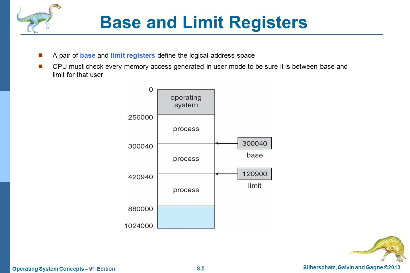 8.5 Silberschatz, Galvin and Gagne ©2013 Operating System Concepts – 9 th Edition Base and Limit Registers A pair of base and limit registers define the logical address space CPU must check every memory access generated in user mode to be sure it is between base and limit for that user