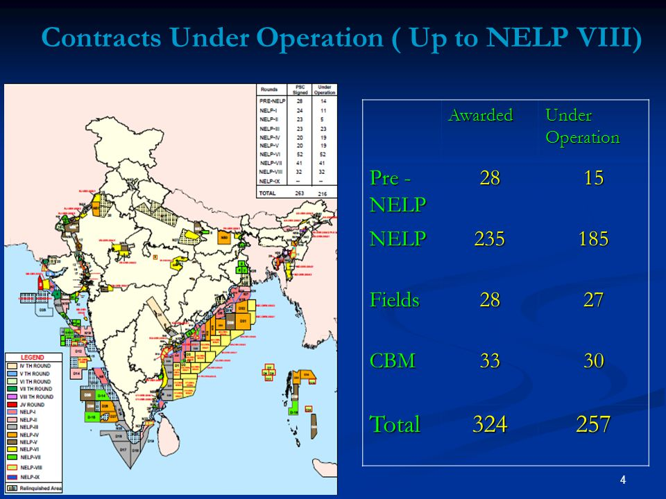 Awarded Under Operation Pre - NELP 2815 NELP235185 Fields2827 CBM3330 Total324257 Contracts Under Operation ( Up to NELP VIII) 4