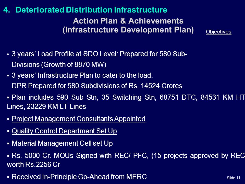 Slide 11 4.Deteriorated Distribution Infrastructure Action Plan & Achievements (Infrastructure Development Plan) 3 years' Load Profile at SDO Level: P