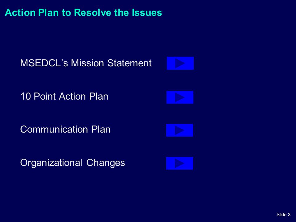 Slide 3 Action Plan to Resolve the Issues MSEDCL's Mission Statement 10 Point Action Plan Communication Plan Organizational Changes