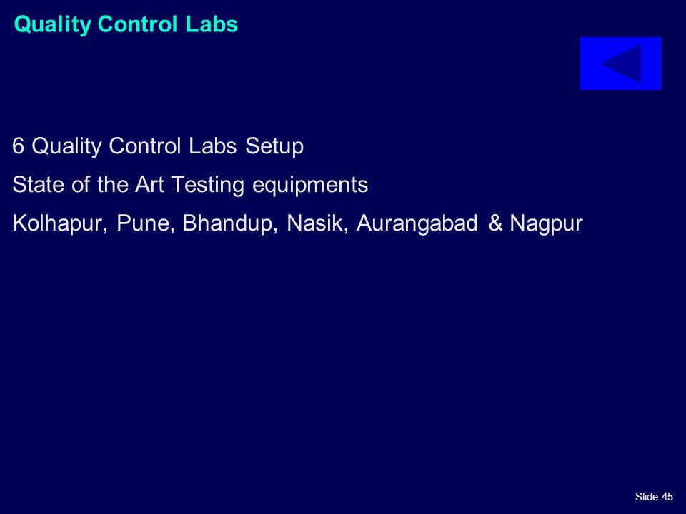 Slide 45 Quality Control Labs 6 Quality Control Labs Setup State of the Art Testing equipments Kolhapur, Pune, Bhandup, Nasik, Aurangabad & Nagpur