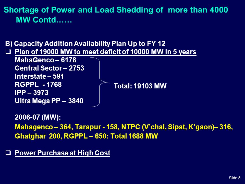Slide 5 Shortage of Power and Load Shedding of more than 4000 MW Contd…… B) Capacity Addition Availability Plan Up to FY 12  Plan of 19000 MW to meet