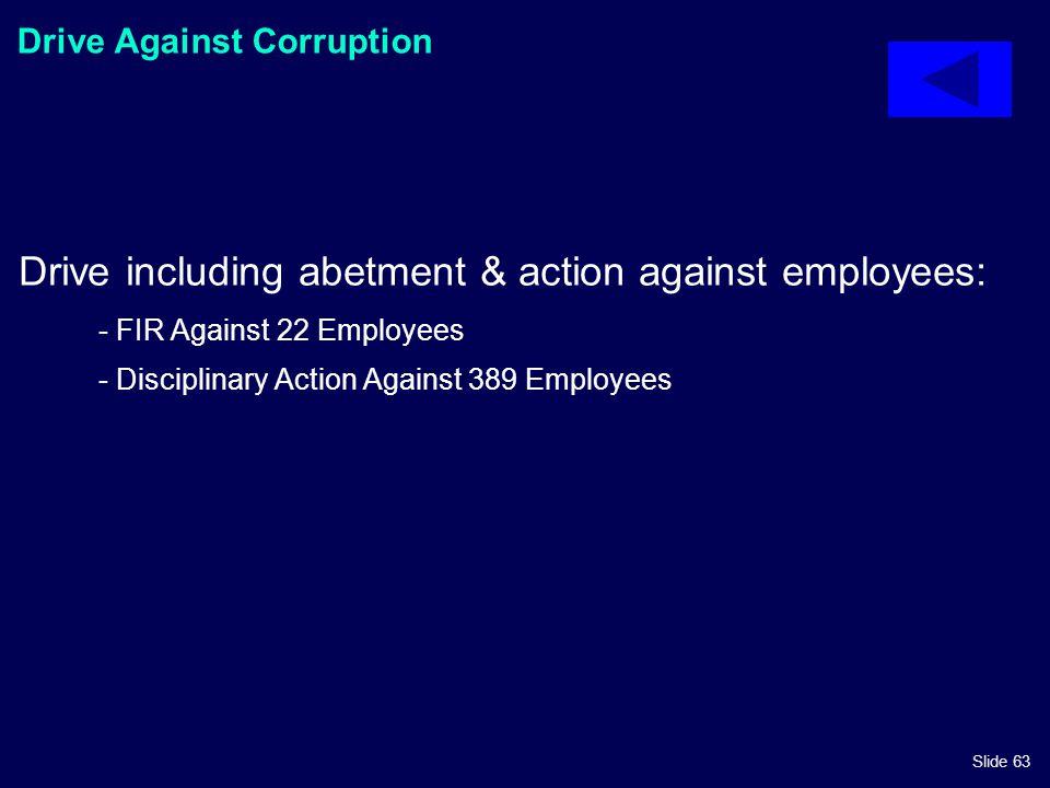Slide 63 Drive Against Corruption Drive including abetment & action against employees: - FIR Against 22 Employees - Disciplinary Action Against 389 Em
