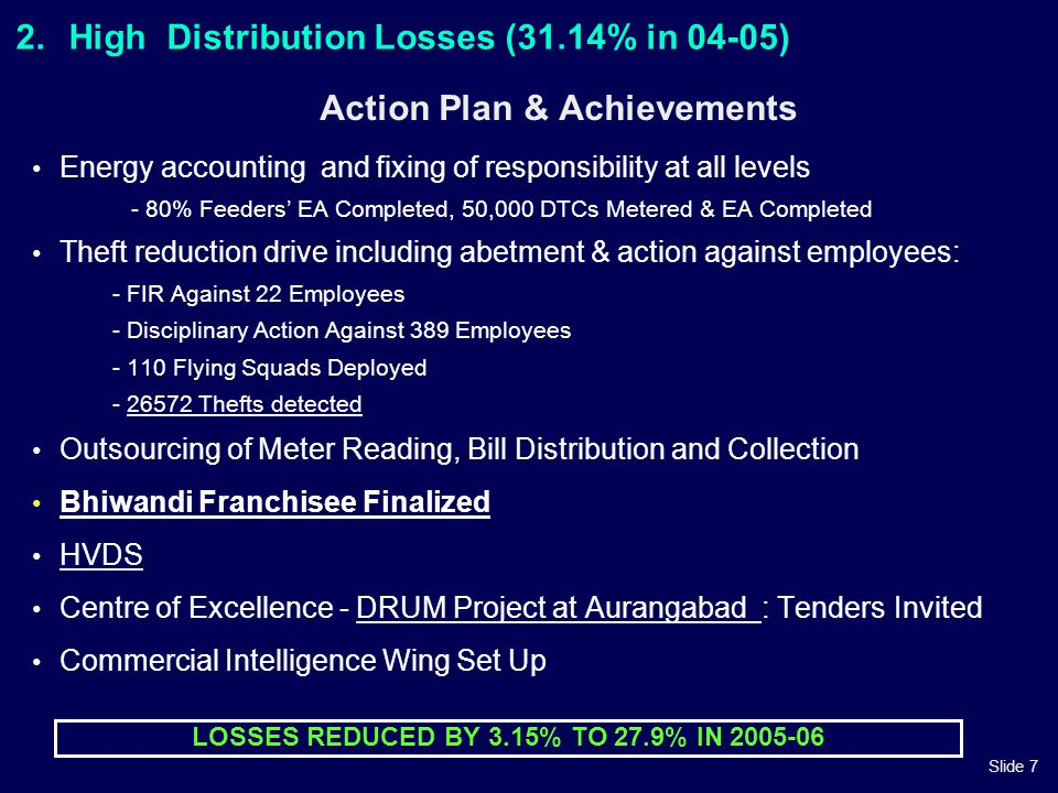 Slide 7 2.High Distribution Losses (31.14% in 04-05) Action Plan & Achievements Energy accounting and fixing of responsibility at all levels - 80% Fee