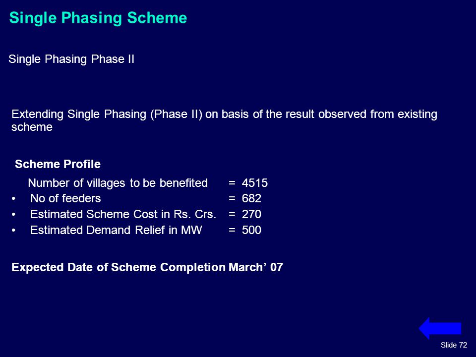 Slide 72 Single Phasing Phase II Extending Single Phasing (Phase II) on basis of the result observed from existing scheme Scheme Profile Number of vil