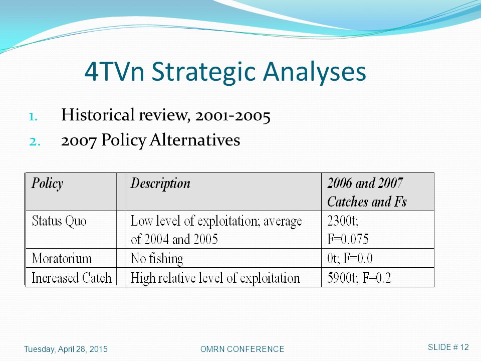 4TVn Strategic Analyses 1. Historical review, 2001-2005 2. 2007 Policy Alternatives Tuesday, April 28, 2015 SLIDE # 12 OMRN CONFERENCE