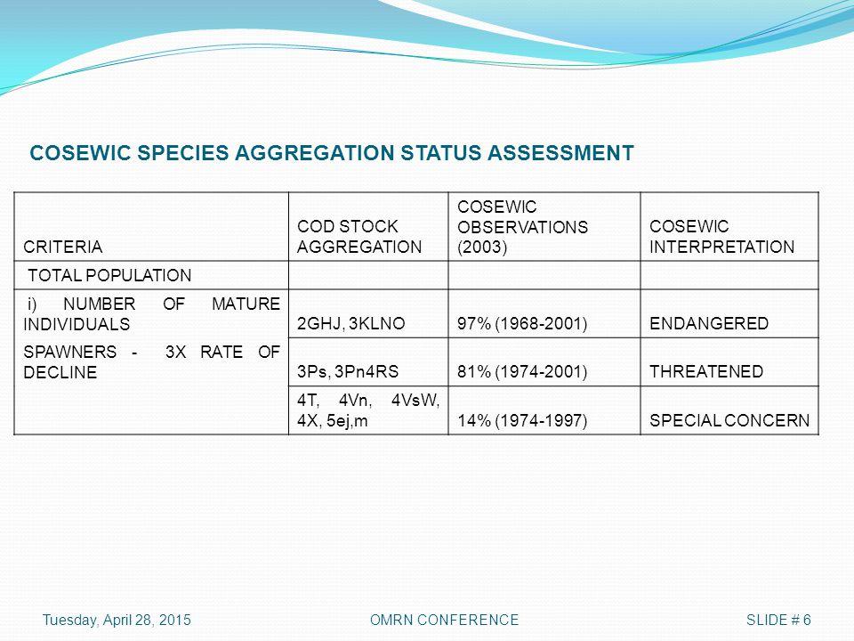 COSEWIC SPECIES AGGREGATION STATUS ASSESSMENT CRITERIA COD STOCK AGGREGATION COSEWIC OBSERVATIONS (2003) COSEWIC INTERPRETATION TOTAL POPULATION i) NU