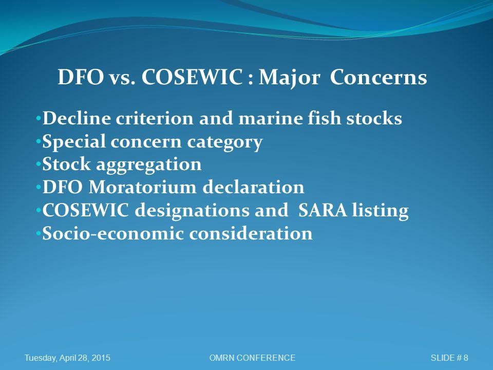 DFO vs. COSEWIC : Major Concerns Decline criterion and marine fish stocks Special concern category Stock aggregation DFO Moratorium declaration COSEWI