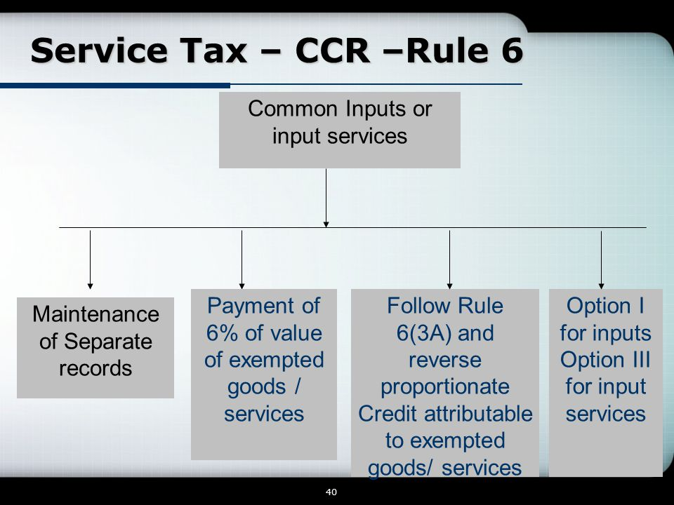 Service Tax – CCR –Rule 6 Service Tax – CCR –Rule 6 40 Maintenance of Separate records Option I for inputs Option III for input services Payment of 6% of value of exempted goods / services Follow Rule 6(3A) and reverse proportionate Credit attributable to exempted goods/ services Common Inputs or input services
