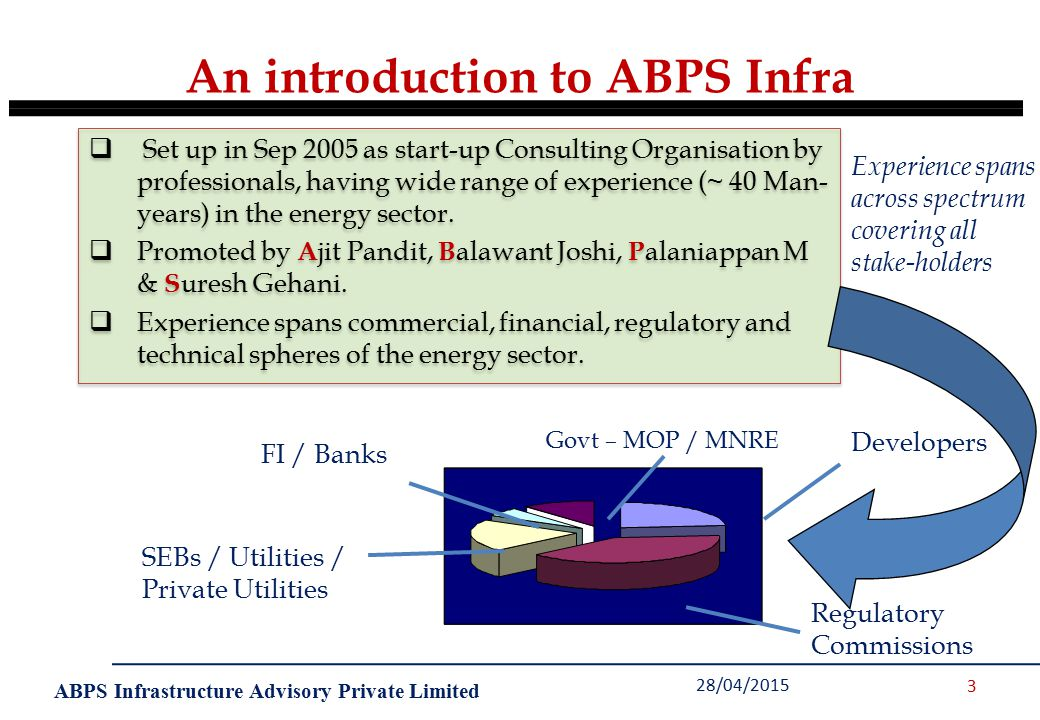 ABPS Infrastructure Advisory Private Limited 28/04/2015 3  Set up in Sep 2005 as start-up Consulting Organisation by professionals, having wide range of experience (~ 40 Man- years) in the energy sector.