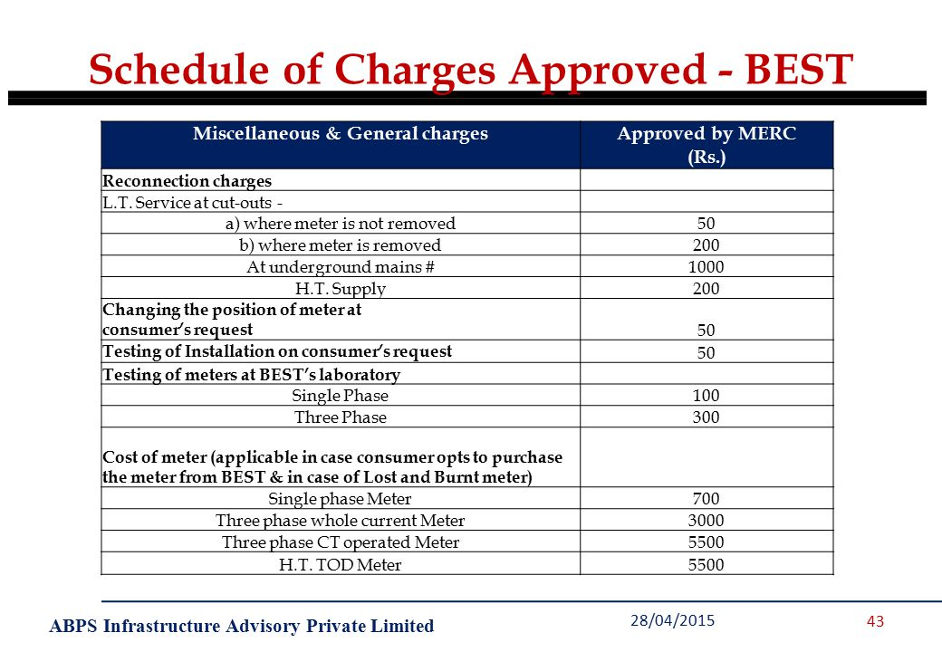 ABPS Infrastructure Advisory Private Limited 28/04/2015 43 Schedule of Charges Approved - BEST Miscellaneous & General chargesApproved by MERC (Rs.) Reconnection charges L.T.