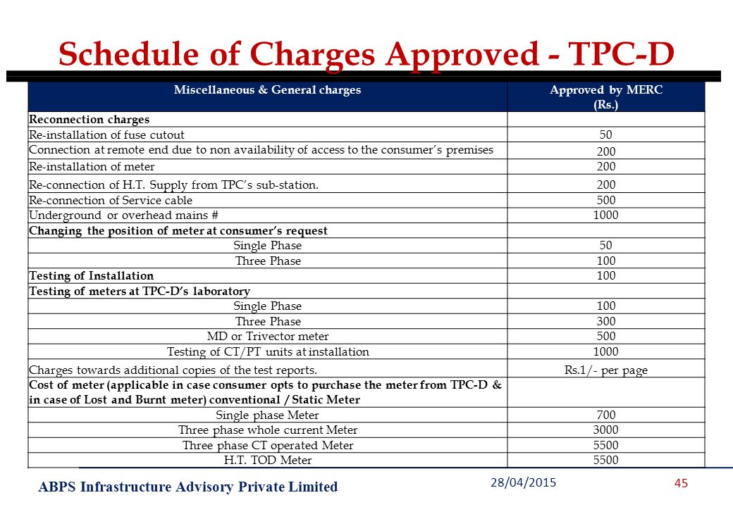 ABPS Infrastructure Advisory Private Limited 28/04/2015 45 Schedule of Charges Approved - TPC-D Miscellaneous & General chargesApproved by MERC (Rs.) Reconnection charges Re-installation of fuse cutout50 Connection at remote end due to non availability of access to the consumer's premises 200 Re-installation of meter200 Re-connection of H.T.