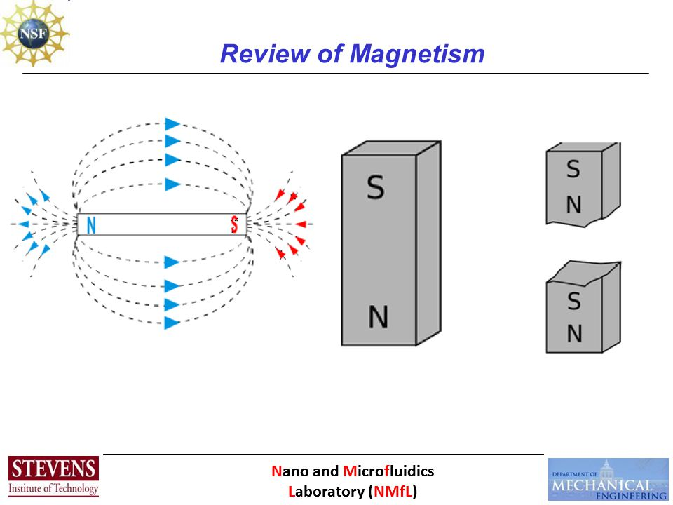 Nano and Microfluidics Laboratory (NMfL)