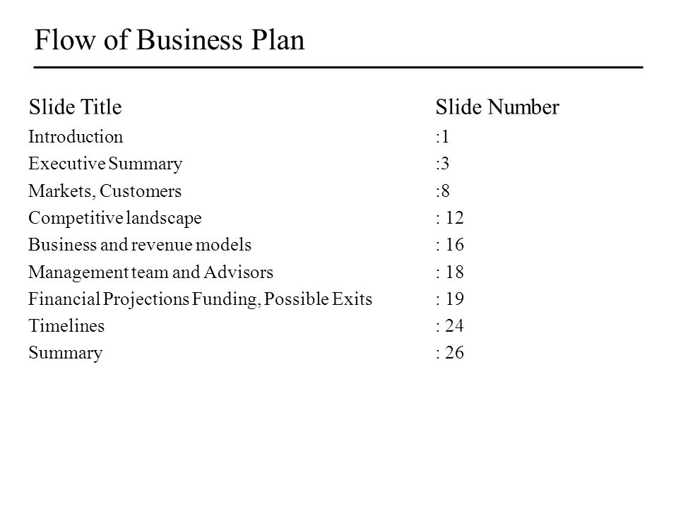 Flow of Business Plan Slide TitleSlide Number Introduction:1 Executive Summary:3 Markets, Customers:8 Competitive landscape: 12 Business and revenue models: 16 Management team and Advisors: 18 Financial Projections Funding, Possible Exits: 19 Timelines: 24 Summary: 26