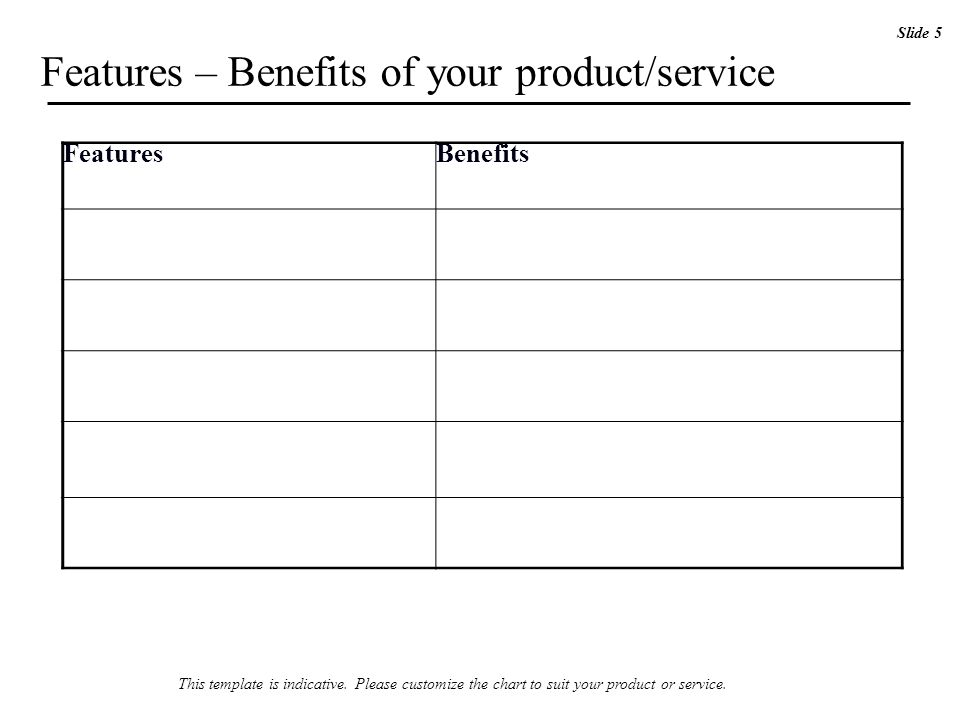 FeaturesBenefits Features – Benefits of your product/service Slide 5 This template is indicative. Please customize the chart to suit your product or s