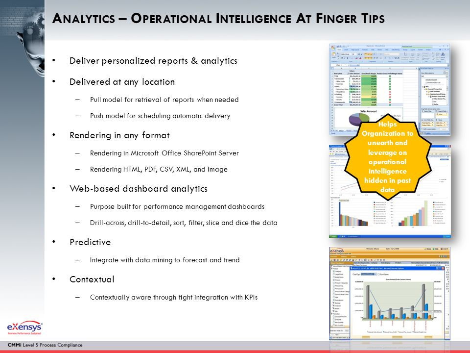 A NALYTICS – O PERATIONAL I NTELLIGENCE A T F INGER T IPS Deliver personalized reports & analytics Delivered at any location – Pull model for retrieval of reports when needed – Push model for scheduling automatic delivery Rendering in any format – Rendering in Microsoft Office SharePoint Server – Rendering HTML, PDF, CSV, XML, and Image Web-based dashboard analytics – Purpose built for performance management dashboards – Drill-across, drill-to-detail, sort, filter, slice and dice the data Predictive – Integrate with data mining to forecast and trend Contextual – Contextually aware through tight integration with KPIs Helps Organization to unearth and leverage on operational intelligence hidden in past data