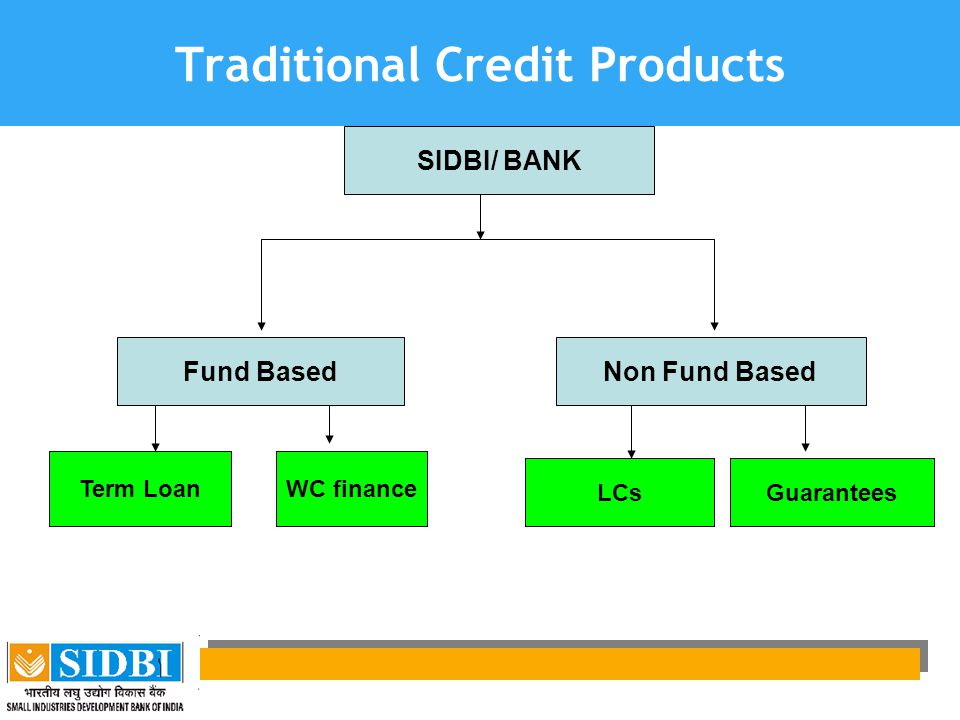 Traditional Credit Products Fund BasedNon Fund Based Term LoanWC limits INLCGuarantees SIDBI/ BANK WC finance LCsGuarantees