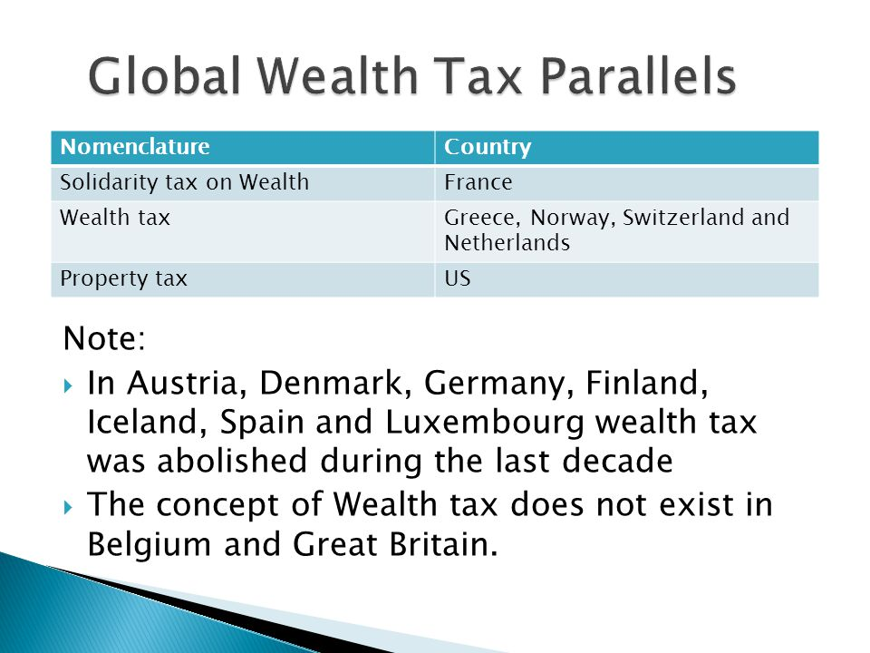 Note:  In Austria, Denmark, Germany, Finland, Iceland, Spain and Luxembourg wealth tax was abolished during the last decade  The concept of Wealth tax does not exist in Belgium and Great Britain.