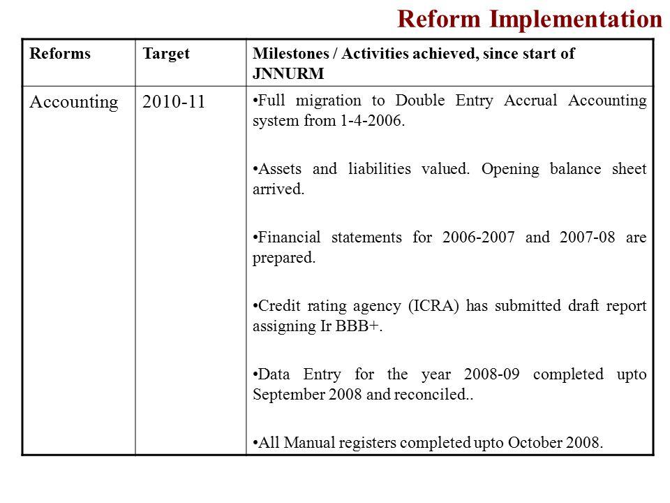 ReformsTargetMilestones / Activities achieved, since start of JNNURM Property Tax2009-10 Survey of all 1,53,068 properties has been completed.