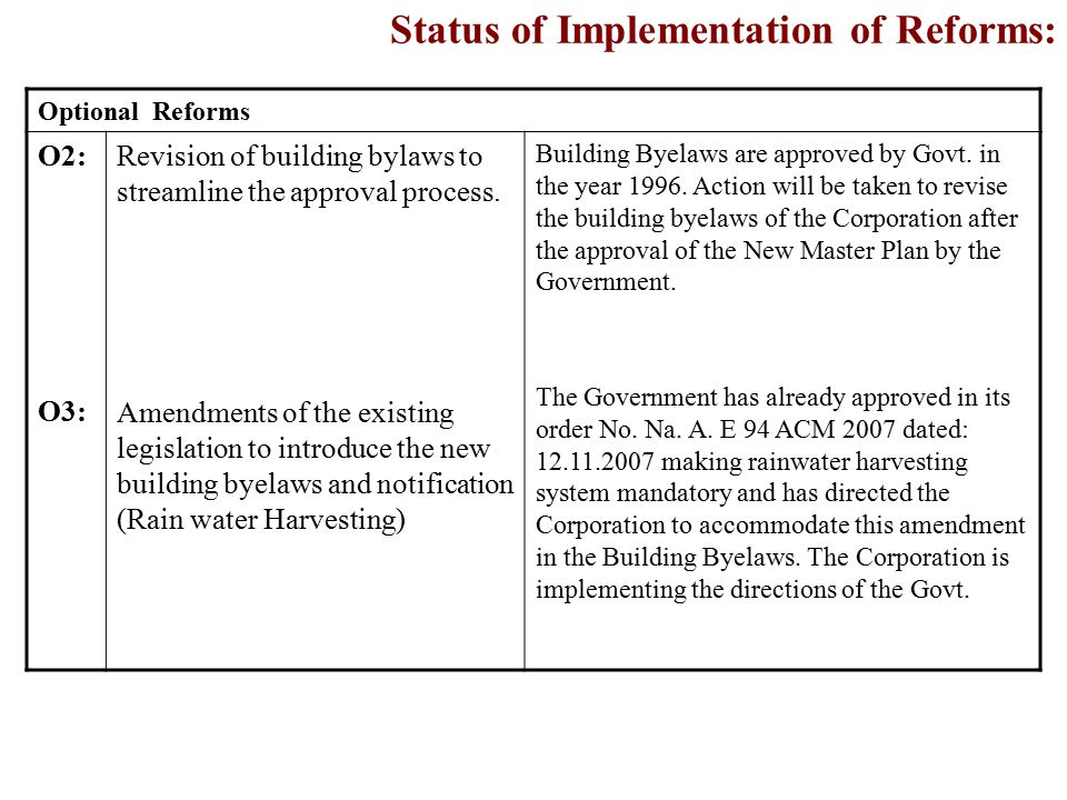 Status of Implementation of Reforms: Optional Reforms O2: O3: Revision of building bylaws to streamline the approval process.