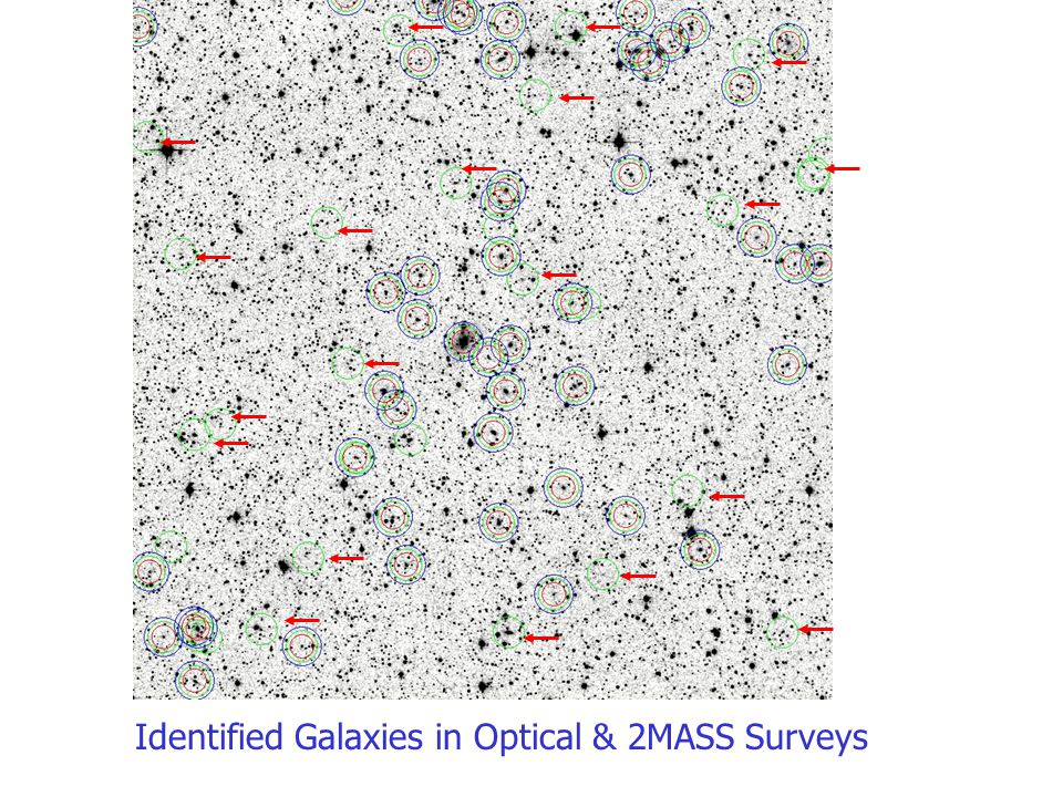 Identified Galaxies in Optical & 2MASS Surveys