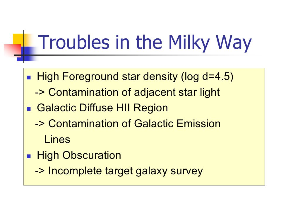 Troubles in the Milky Way High Foreground star density (log d=4.5) -> Contamination of adjacent star light Galactic Diffuse HII Region -> Contamination of Galactic Emission Lines High Obscuration -> Incomplete target galaxy survey