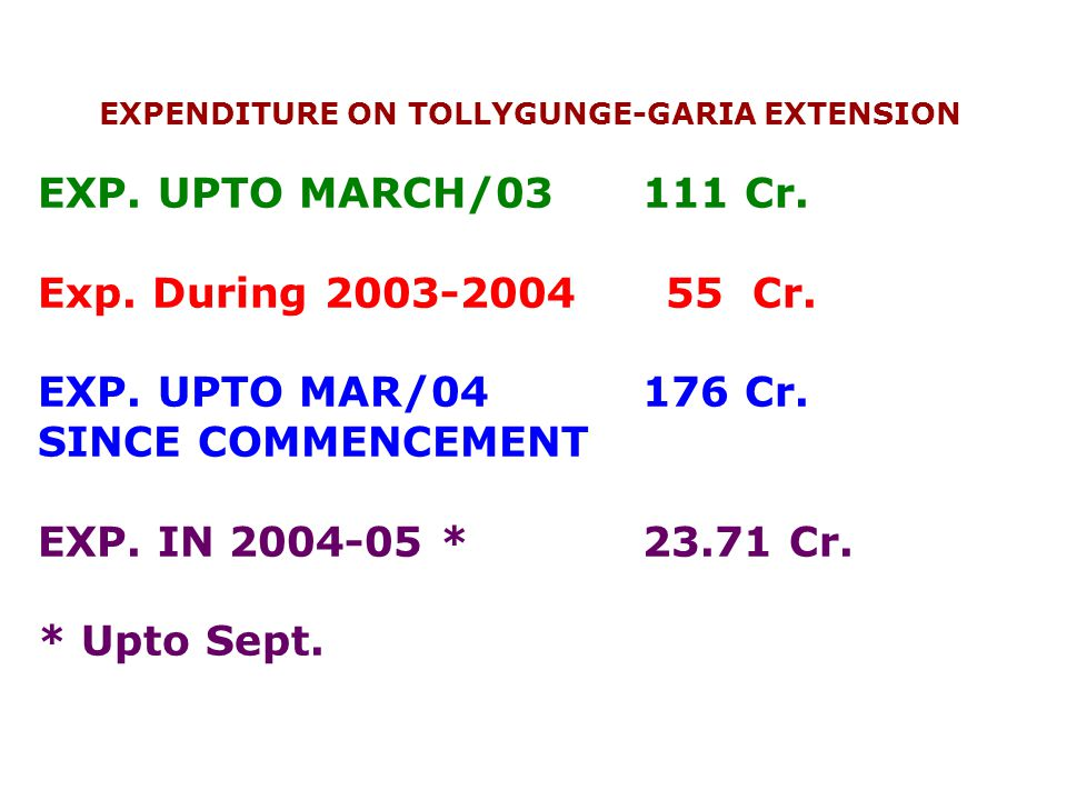 EXPENDITURE ON TOLLYGUNGE-GARIA EXTENSION EXP. UPTO MARCH/03 111 Cr.
